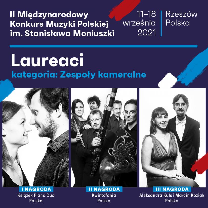 MKMP 2021, ZESPOŁY - Laureaci
