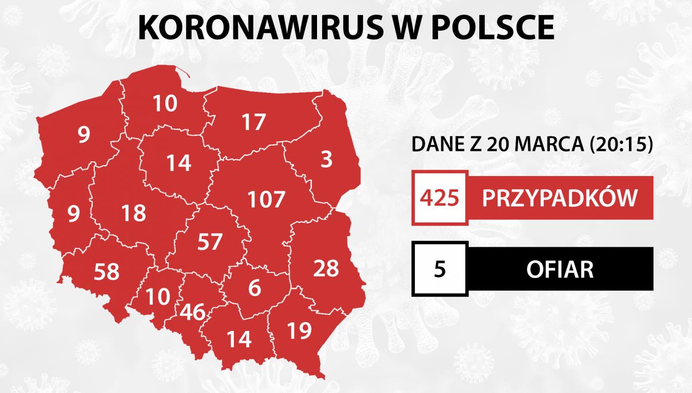 Najnowsze dane na temat sytuacji związanej z koronawirusem przekazało Ministerstwo Zdrowia (fot. portal tvp.info)